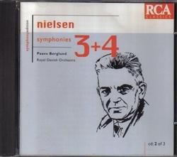 Nielsen_sym3